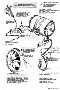 Three Dimensional Maneuver Gear 2